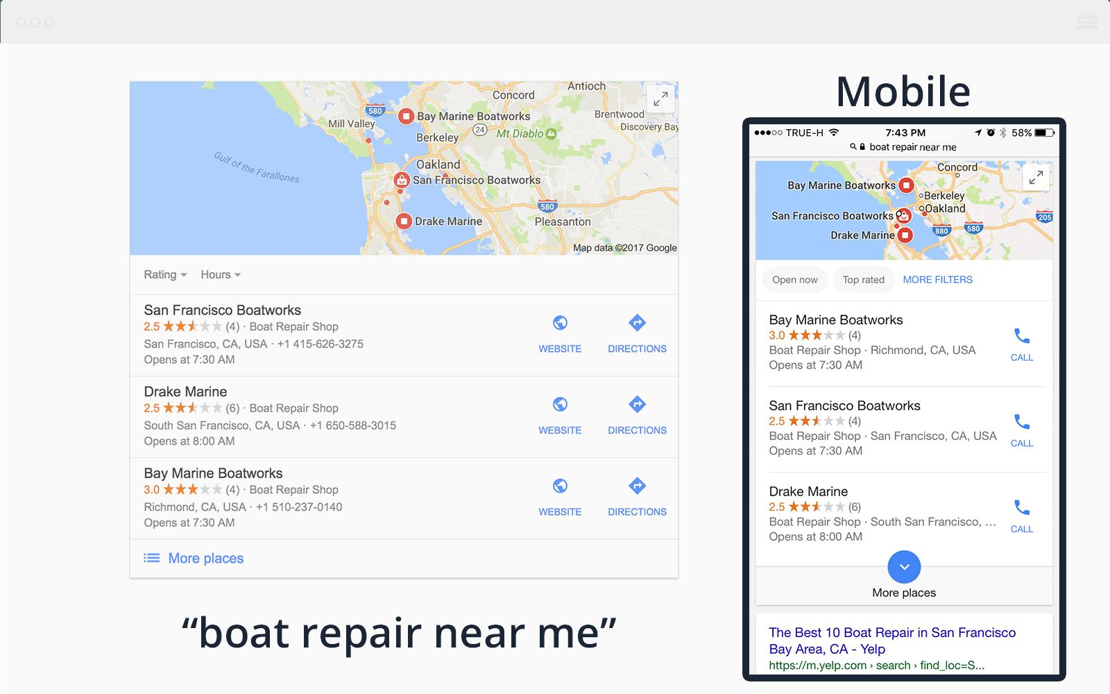 San Francisco Boat Repair SERP