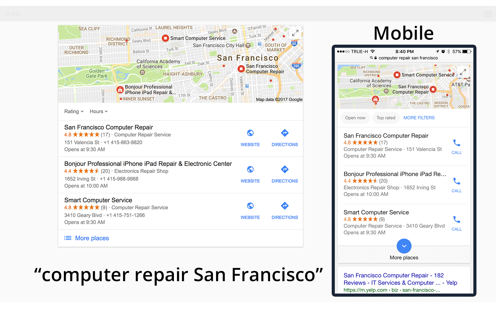 San Francisco Computer Repair Google SERP