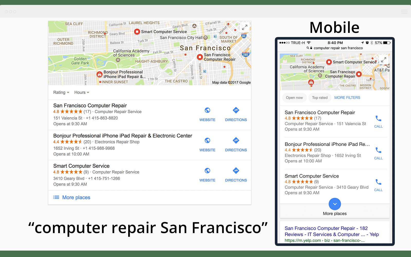San Francisco Computer Repair Google SERP