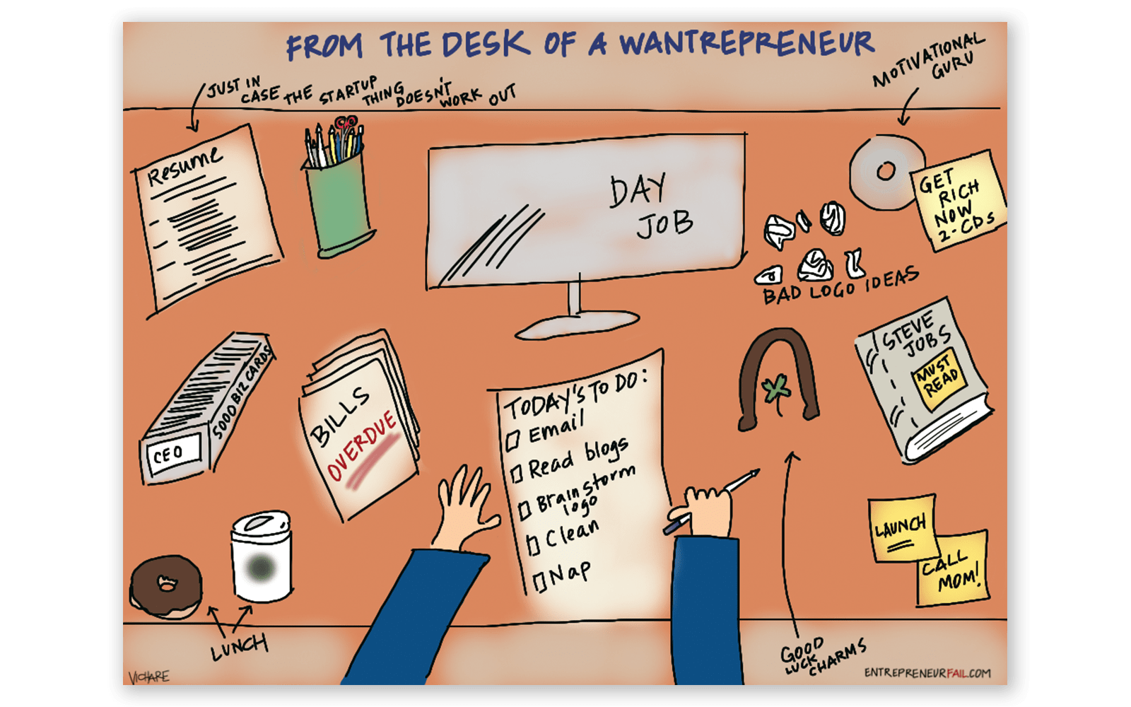 desk of a wantrepreneur