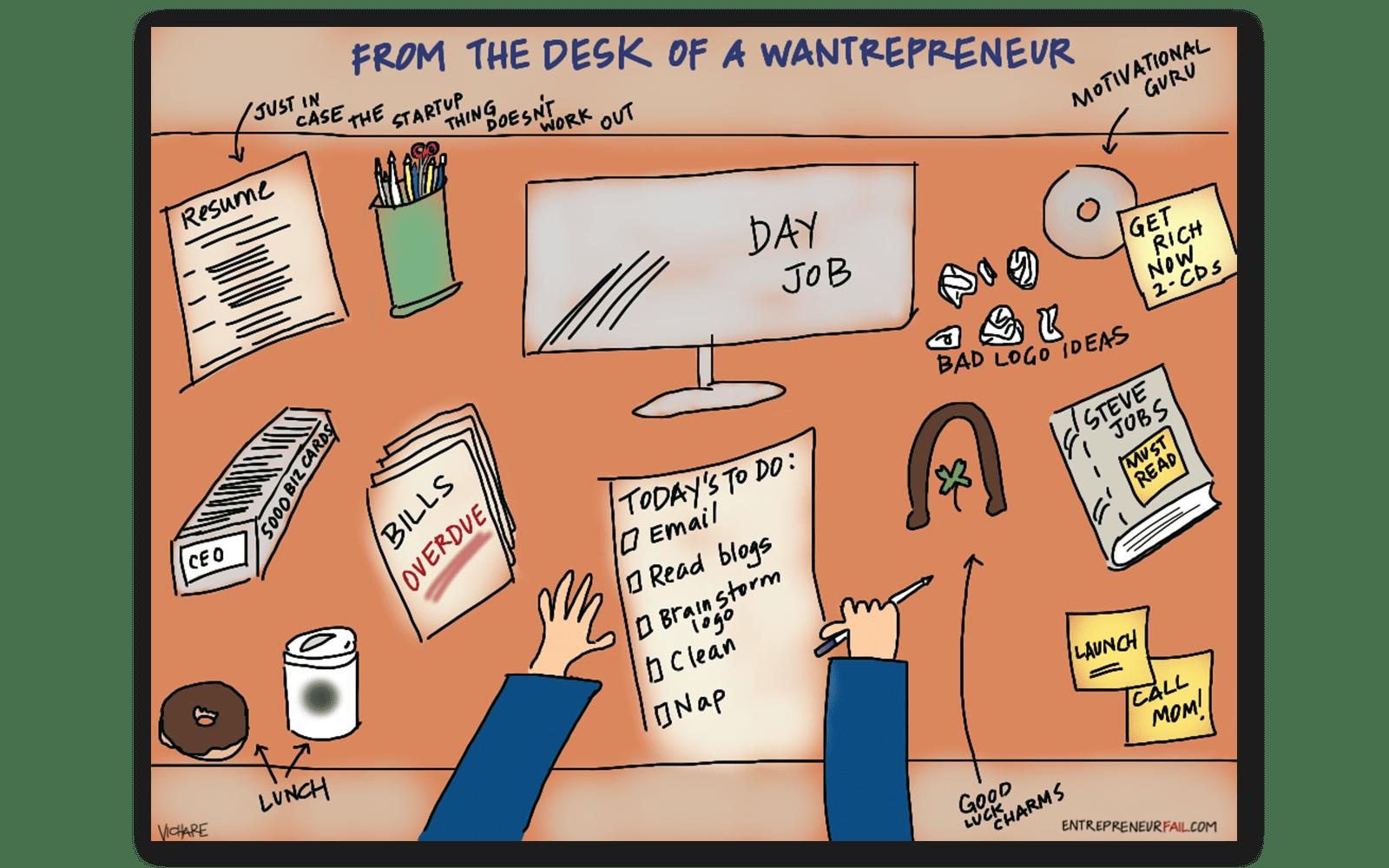 desk of a wantrepreneur